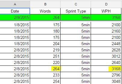 5k-wph Escribir más en el mismo tiempo